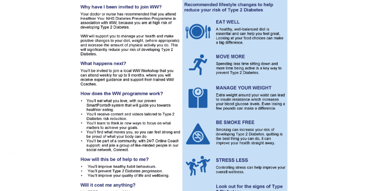 Infographic - NHS Healthier You